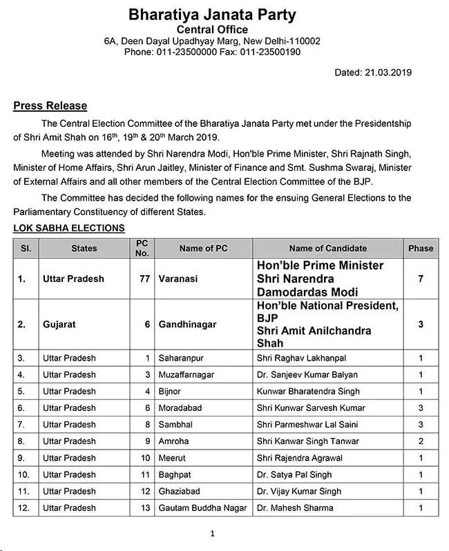 Lok Sabha candidates list